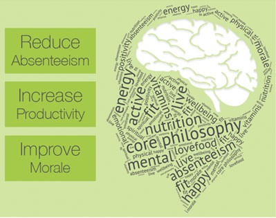 Core Philosophy Programme